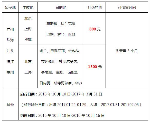 中国国航2016年双十【华南—欧洲】特价机票详情如下